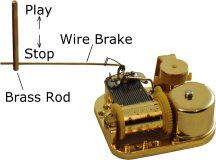 wire brakes for musical movements